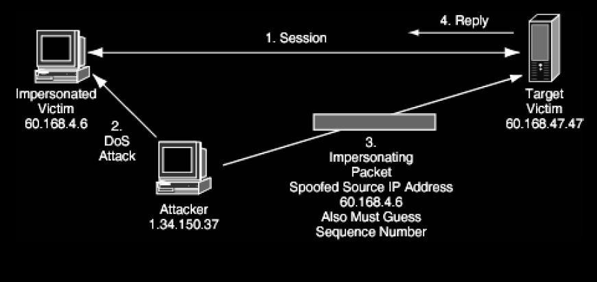 Cybercrime, Contoh Kasus, dan Penanganannya – shockacola